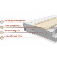 Pěnová matrace SPECIAL 200x140x14 cm - HR/latex