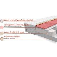 Pěnová matrace REGOR 200x160x17 cm - paměťová pěna/HR pěna