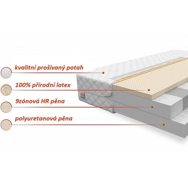Dětská matrace SPECIAL 160x90x14 cm - pěna/latex