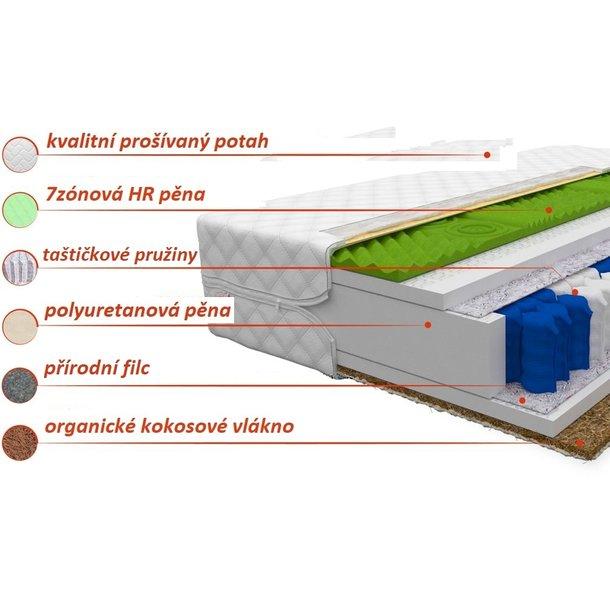 Taštičková matrace SUPER 200x160x19 cm - HR/kokos
