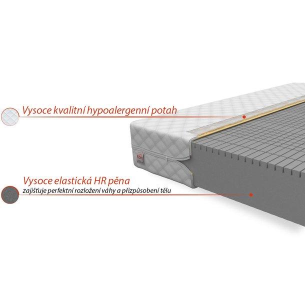Pěnová matrace GOLEM 200x160x17 cm - HR pěna se zvýšenou hustotou