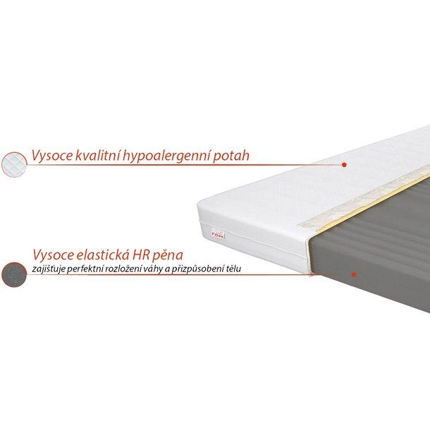 Pěnová matrace LIVE 200x90x13 cm - HR pěna se zvýšenou hustotou