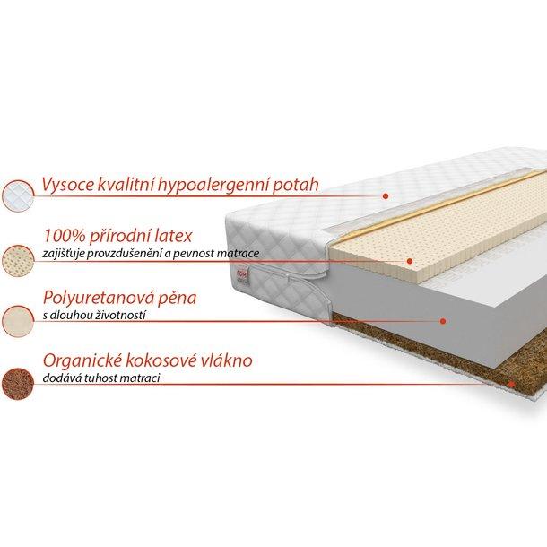 Pěnová matrace PIENI 200x90x13 cm - kokos/latex