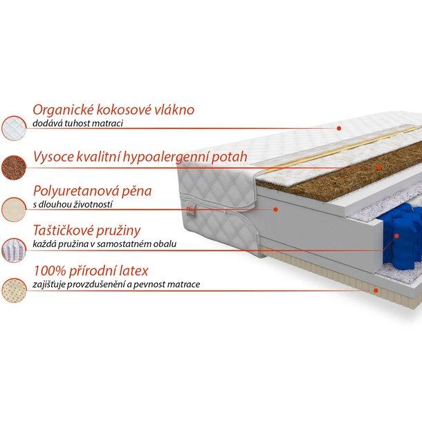 Taštičková matrace ARDA 200x160x20 cm - kokos/latex